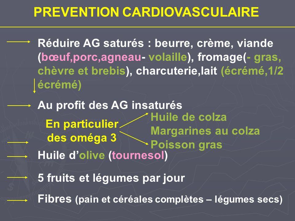 PREVENTION CARDIOVASCULAIRE Réduire AG saturés : beurre, crème, viande (bœuf,porc,agneau- volaille), fromage(- gras, chèvre et brebis), charcuterie,la