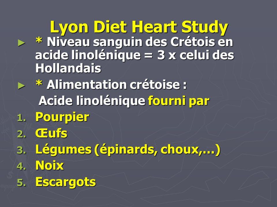 Lyon Diet Heart Study * Niveau sanguin des Crétois en acide linolénique = 3 x celui des Hollandais * Niveau sanguin des Crétois en acide linolénique =