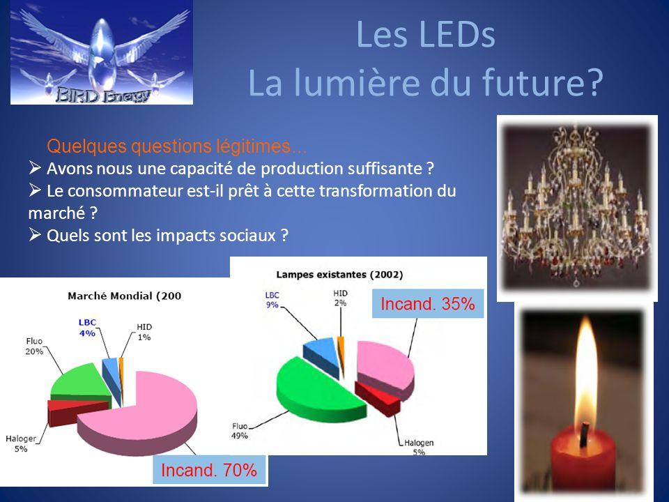 Les LEDs La lumière du future? Quelques questions légitimes … Avons nous une capacité de production suffisante ? Le consommateur est-il prêt à cette t