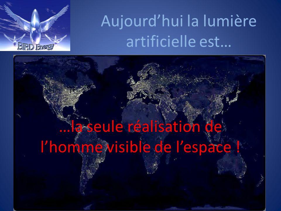 Quelques Chiffres 33 milliards de lampes fonctionnent par jour 2 650 TWh Energie électrique consommée par an 19% de la production mondiale délectricité 16 milliards de lampes nouvelles par an 25 milliards dEuros (CA industrie des lampes) CA en croissance constante depuis plus de 20 ans La lumière consomme 9% de lélectricité en Allemagne 12% de lélectricité en France 21% de lélectricité aux USA FR+IT 34% de lélectricité en Tunisie 86% de lélectricité en Tanzanie Env.