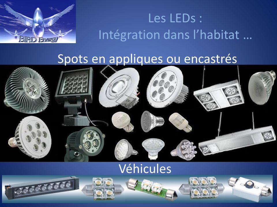 Les LEDs : Intégration dans lhabitat … Véhicules Spots en appliques ou encastrés