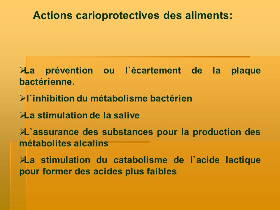 La prévention ou l`écartement de la plaque bactérienne. l`inhibition du métabolisme bactérien La stimulation de la salive L`assurance des substances p