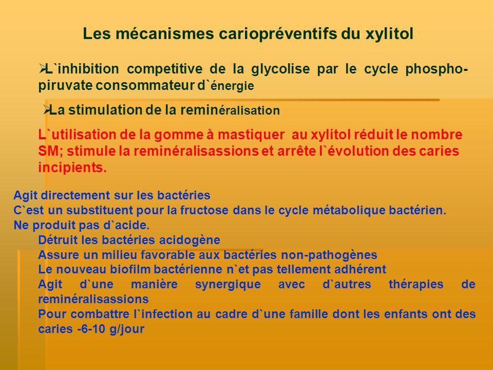 Les mécanismes cariopréventifs du xylitol L`inhibition competitive de la glycolise par le cycle phospho- piruvate consommateur d` énergie La stimulati