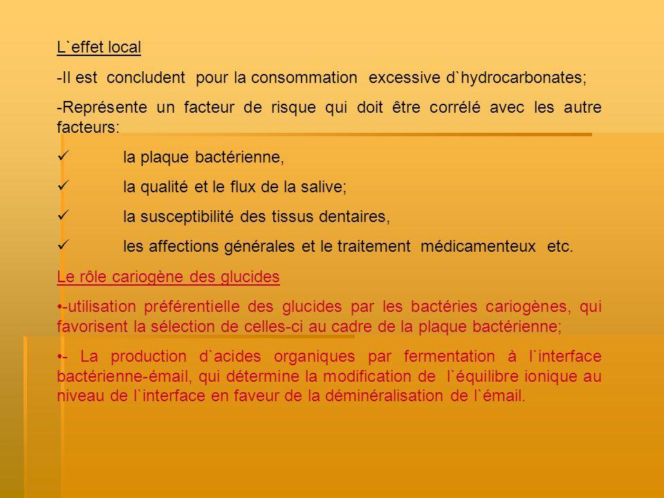- Le questionnaire - l`enregistrement de l`apport alimentaire - le calcul du score de santé orale et de la diète (<56 – conseillement): -Le score des groupes alimentaires -Le score des nutrients carioprotectifs -Le score des sucreries - l`interview L`évaluation du facteur de risque alimentaire - l`évaluation du nombre de lactobacilles du fluide oral(1000UFC/ml salive=sans risque cariogène; plus de 10.000 UFC/ml salive =risque cariogène grand