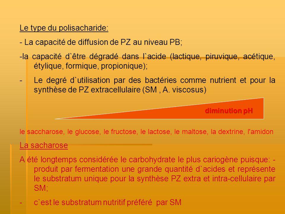 Le type du polisacharide: - La capacité de diffusion de PZ au niveau PB; -la capacité d`être dégradé dans l`acide (lactique, piruvique, acétique, étyl