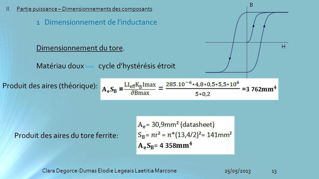 13Clara Degorce-Dumas Elodie Legeais Laetitia Marcone25/05/2013 II.Partie puissance – Dimensionnements des composants Dimensionnement du tore. B H Mat