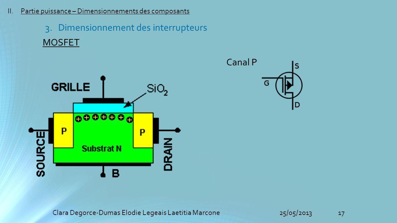 17Clara Degorce-Dumas Elodie Legeais Laetitia Marcone25/05/2013 II.Partie puissance – Dimensionnements des composants MOSFET Canal P 3. Dimensionnemen