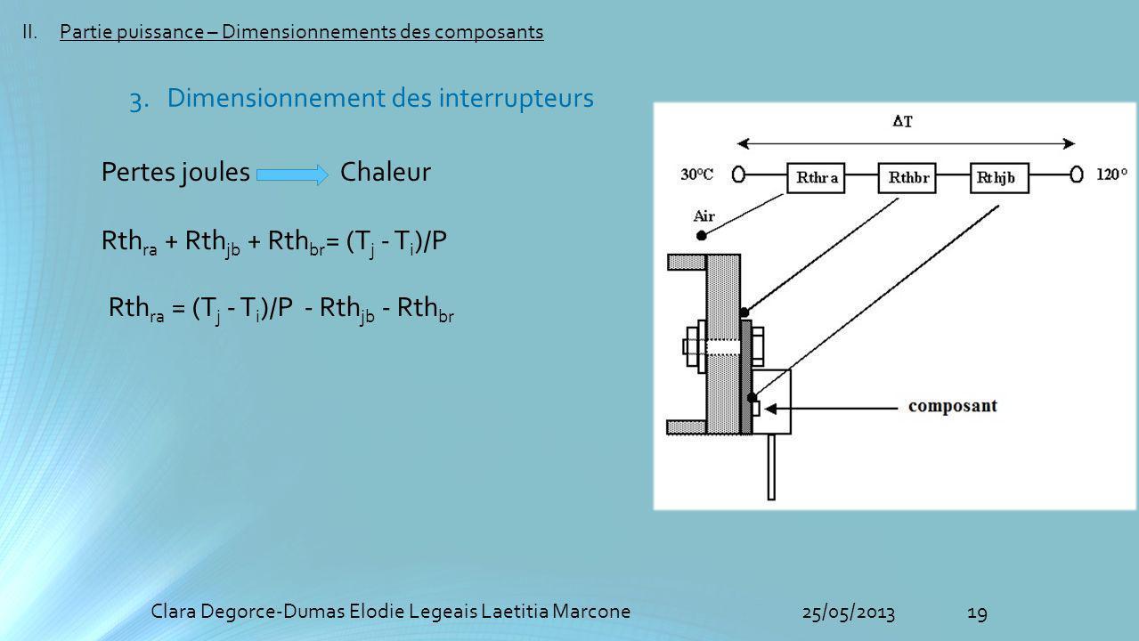 19Clara Degorce-Dumas Elodie Legeais Laetitia Marcone25/05/2013 II.Partie puissance – Dimensionnements des composants Pertes joules Chaleur Rth ra + Rth jb + Rth br = (T j - T i )/P 3.