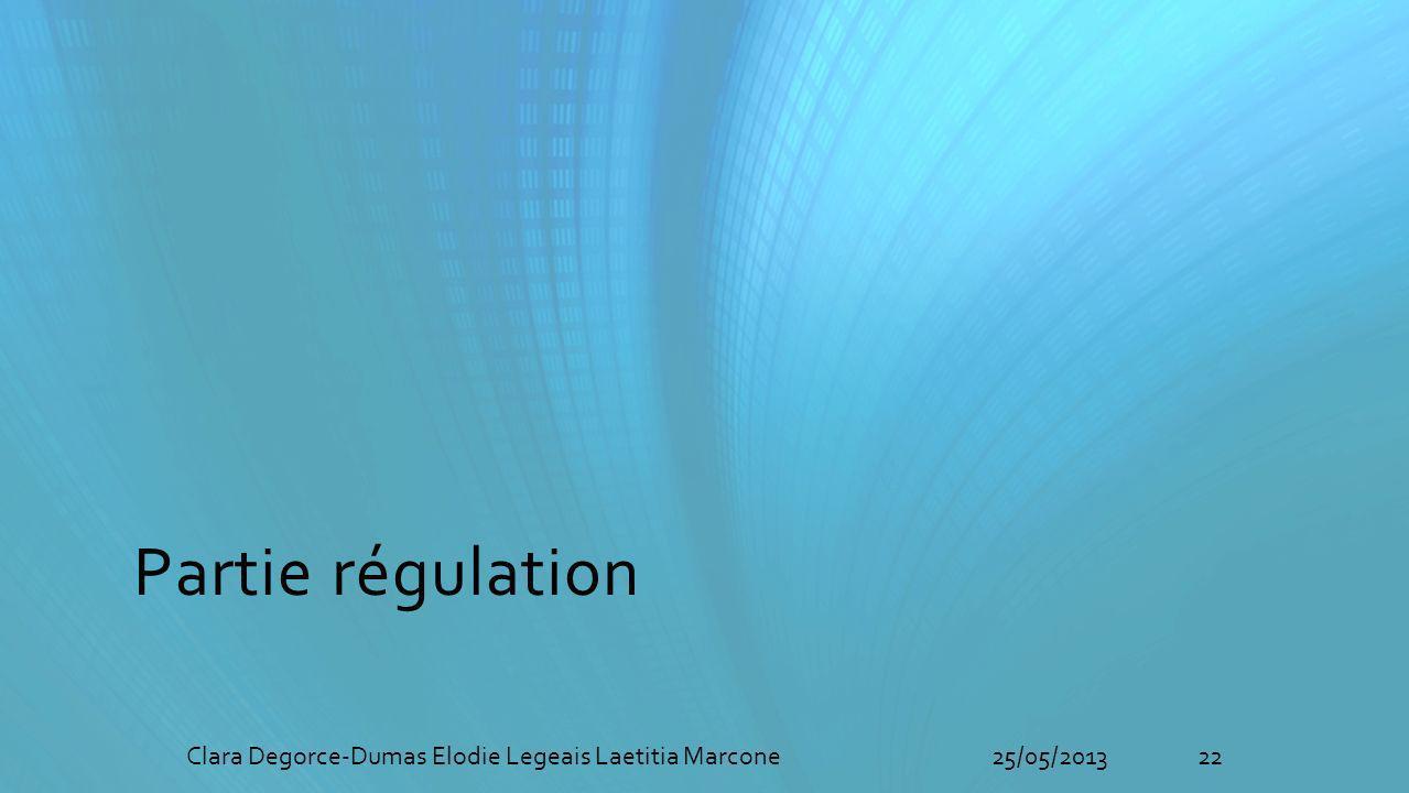 Partie régulation 22Clara Degorce-Dumas Elodie Legeais Laetitia Marcone25/05/2013