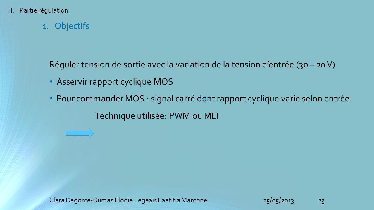23Clara Degorce-Dumas Elodie Legeais Laetitia Marcone25/05/2013 III.Partie régulation Réguler tension de sortie avec la variation de la tension dentrée (30 – 20 V) Asservir rapport cyclique MOS Pour commander MOS : signal carré dont rapport cyclique varie selon entrée Technique utilisée: PWM ou MLI 1.