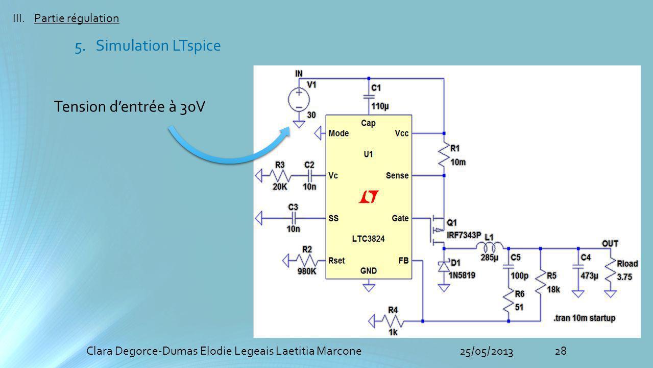 28Clara Degorce-Dumas Elodie Legeais Laetitia Marcone25/05/2013 III.Partie régulation 5. Simulation LTspice Tension dentrée à 30V