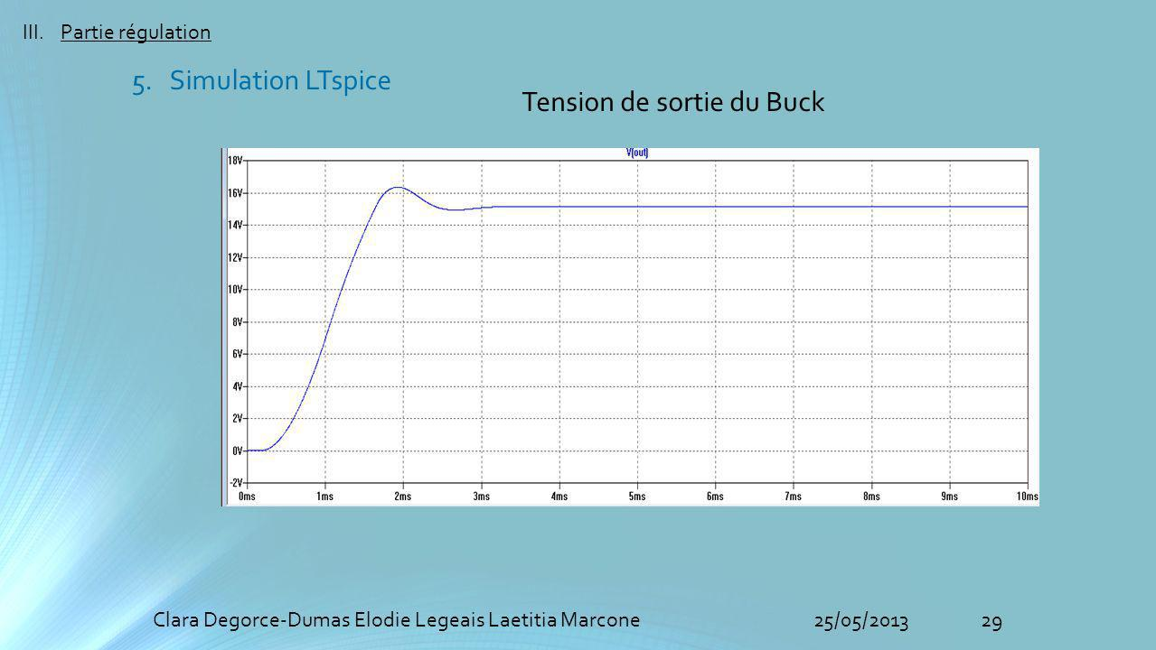 29Clara Degorce-Dumas Elodie Legeais Laetitia Marcone25/05/2013 III.Partie régulation Tension de sortie du Buck 5. Simulation LTspice