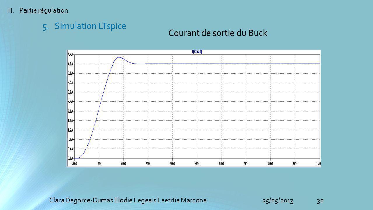 30Clara Degorce-Dumas Elodie Legeais Laetitia Marcone25/05/2013 III.Partie régulation Courant de sortie du Buck 5. Simulation LTspice