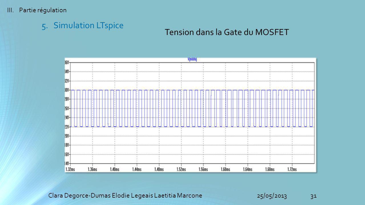 31Clara Degorce-Dumas Elodie Legeais Laetitia Marcone25/05/2013 III.Partie régulation Tension dans la Gate du MOSFET 5. Simulation LTspice