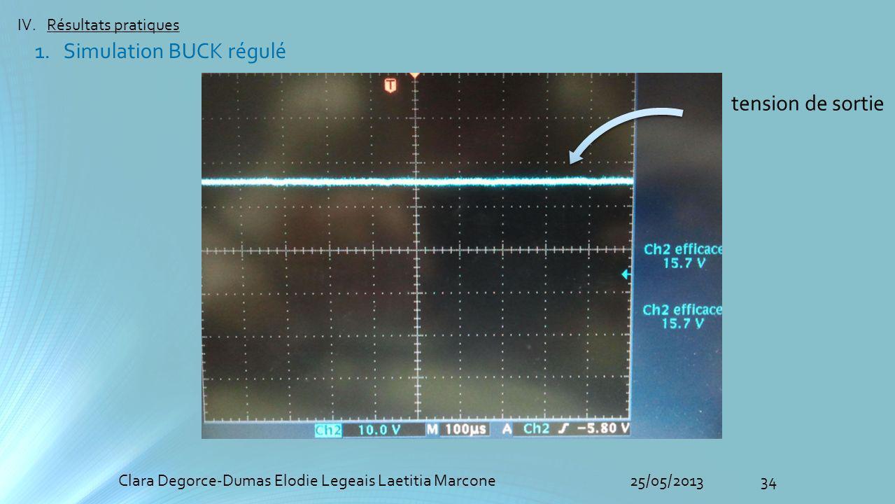 34Clara Degorce-Dumas Elodie Legeais Laetitia Marcone25/05/2013 IV.Résultats pratiques tension de sortie 1. Simulation BUCK régulé