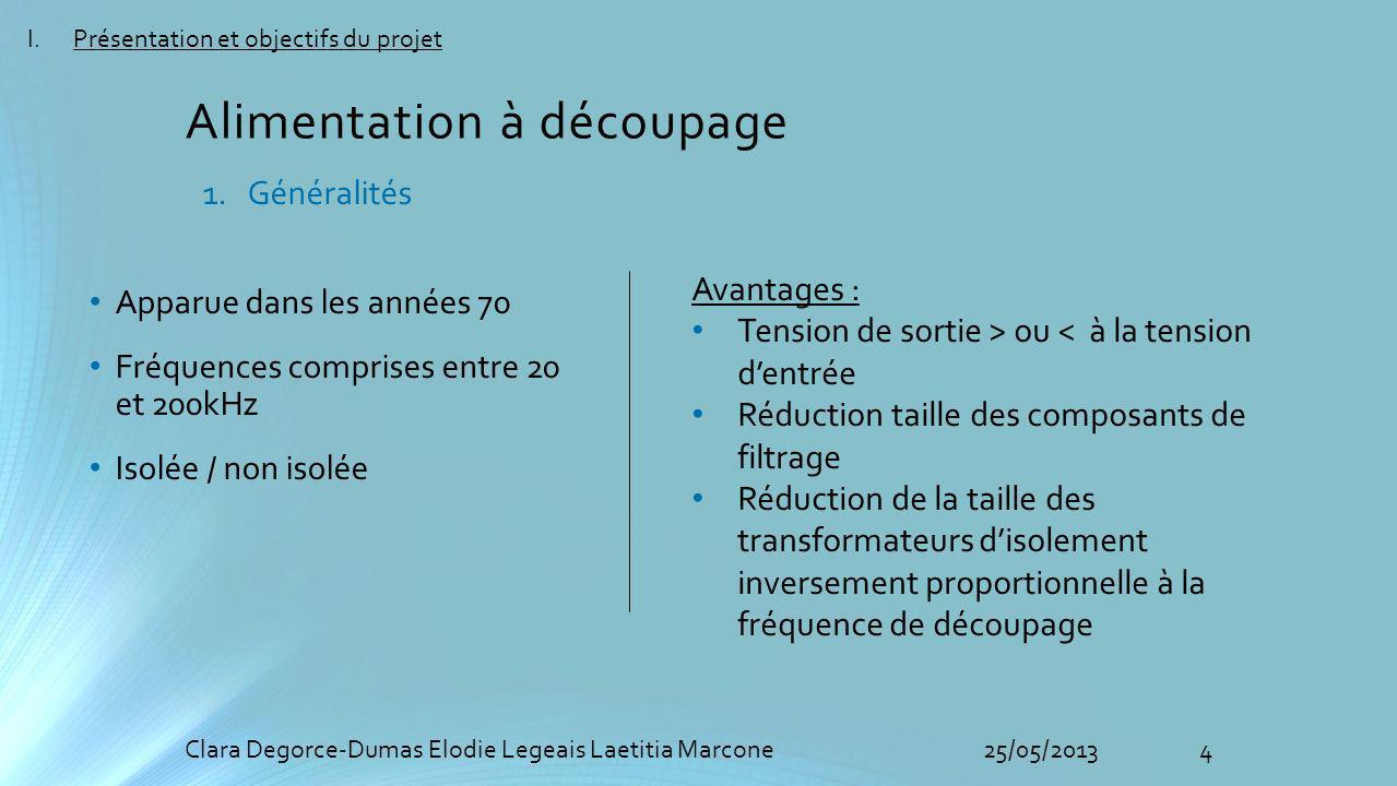 Alimentation à découpage 4Clara Degorce-Dumas Elodie Legeais Laetitia Marcone25/05/2013 Apparue dans les années 70 Fréquences comprises entre 20 et 200kHz Isolée / non isolée 1.