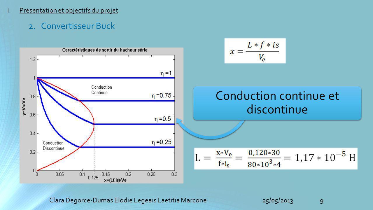 9Clara Degorce-Dumas Elodie Legeais Laetitia Marcone25/05/2013 Conduction continue et discontinue I.Présentation et objectifs du projet 2. Convertisse