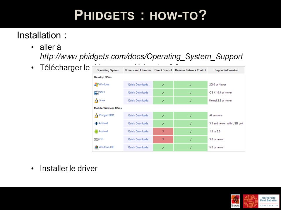 P HIDGETS : HOW - TO ? Installation : aller à http://www.phidgets.com/docs/Operating_System_Support Télécharger le driver associé à votre OS Installer
