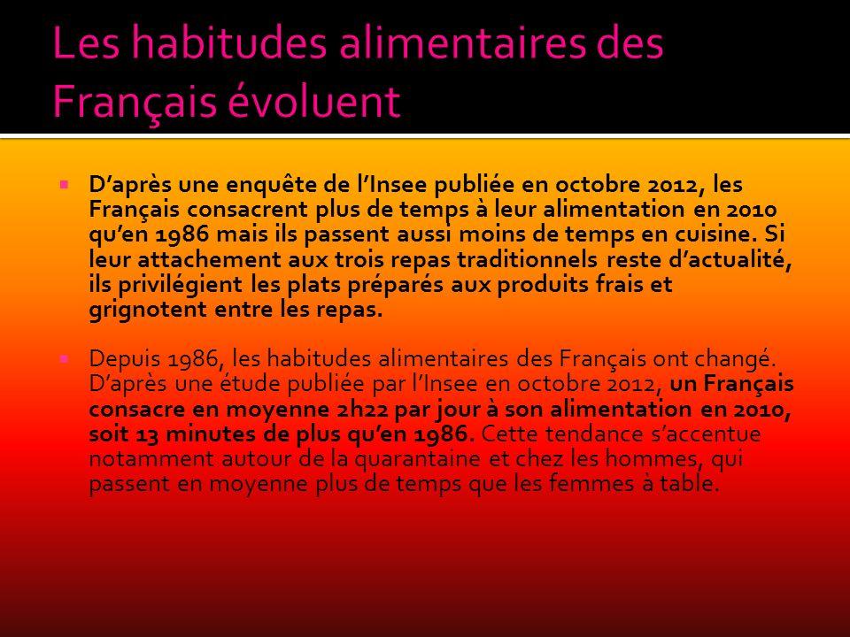 Daprès une enquête de lInsee publiée en octobre 2012, les Français consacrent plus de temps à leur alimentation en 2010 quen 1986 mais ils passent aus