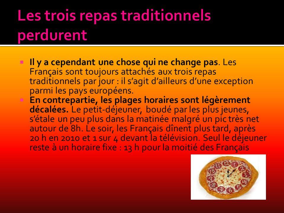 Il y a cependant une chose qui ne change pas. Les Français sont toujours attachés aux trois repas traditionnels par jour : il sagit dailleurs dune exc