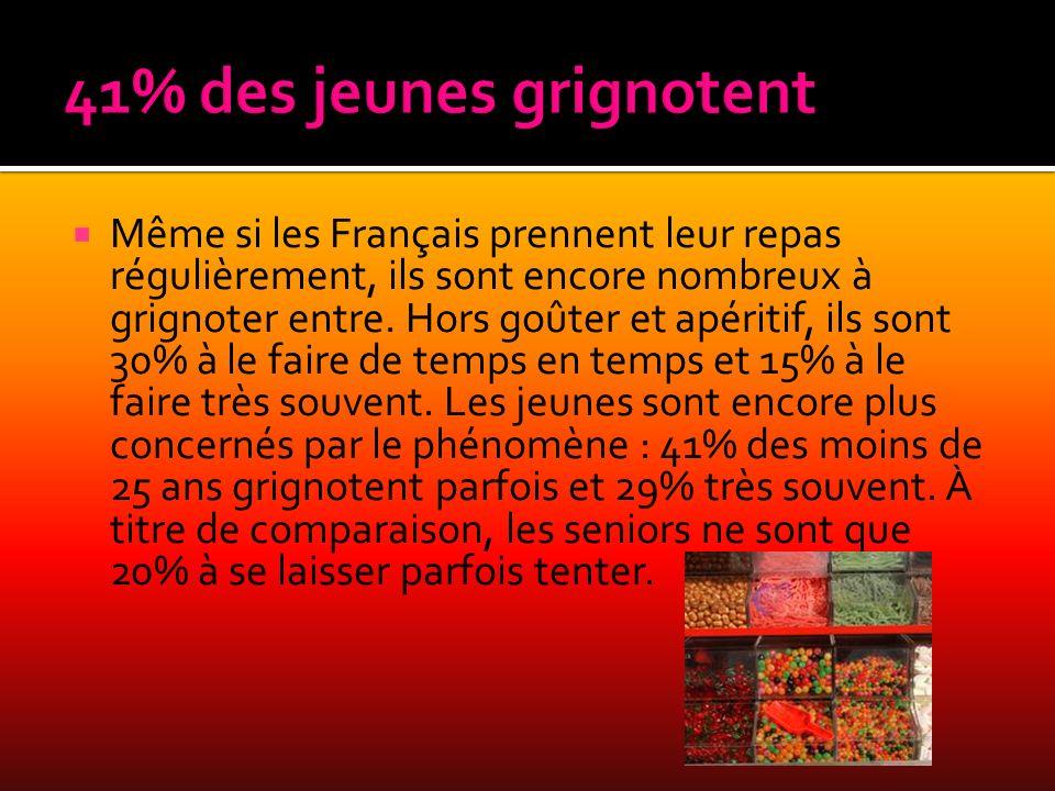 Même si les Français prennent leur repas régulièrement, ils sont encore nombreux à grignoter entre. Hors goûter et apéritif, ils sont 30% à le faire d
