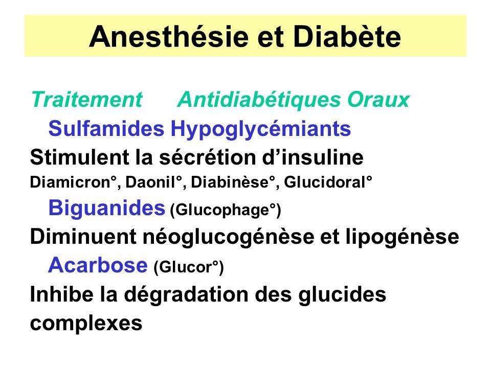 Anesthésie et Diabète Traitement Antidiabétiques Oraux Sulfamides Hypoglycémiants Stimulent la sécrétion dinsuline Diamicron°, Daonil°, Diabinèse°, Gl