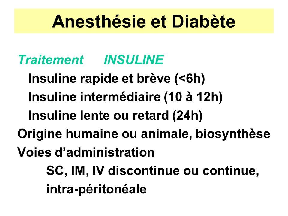 Anesthésie et Diabète Traitement INSULINE Insuline rapide et brève (<6h) Insuline intermédiaire (10 à 12h) Insuline lente ou retard (24h) Origine huma