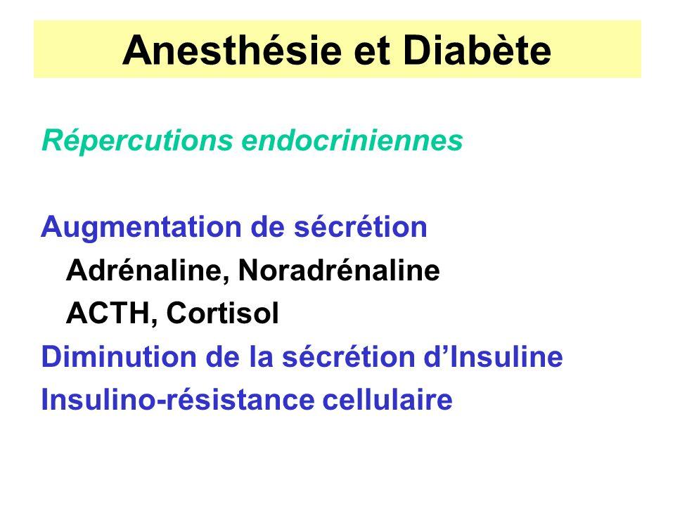 Anesthésie et Diabète Répercutions endocriniennes Augmentation de sécrétion Adrénaline, Noradrénaline ACTH, Cortisol Diminution de la sécrétion dInsul