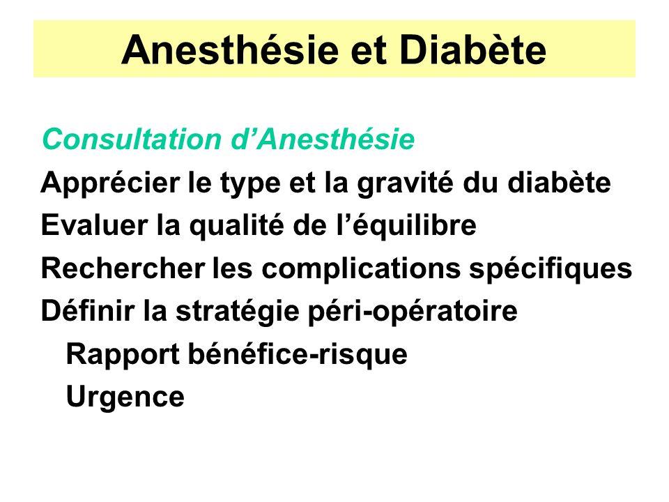 Anesthésie et Diabète Consultation dAnesthésie Apprécier le type et la gravité du diabète Evaluer la qualité de léquilibre Rechercher les complication