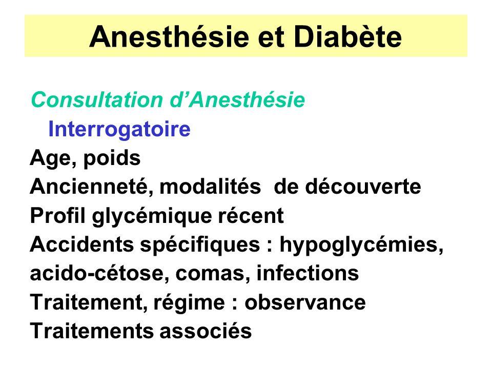 Anesthésie et Diabète Consultation dAnesthésie Interrogatoire Age, poids Ancienneté, modalités de découverte Profil glycémique récent Accidents spécif