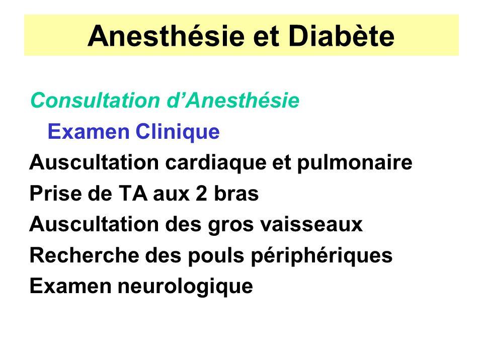 Anesthésie et Diabète Consultation dAnesthésie Examen Clinique Auscultation cardiaque et pulmonaire Prise de TA aux 2 bras Auscultation des gros vaiss