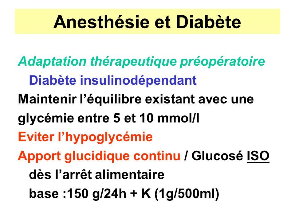 Anesthésie et Diabète Adaptation thérapeutique préopératoire Diabète insulinodépendant Maintenir léquilibre existant avec une glycémie entre 5 et 10 m