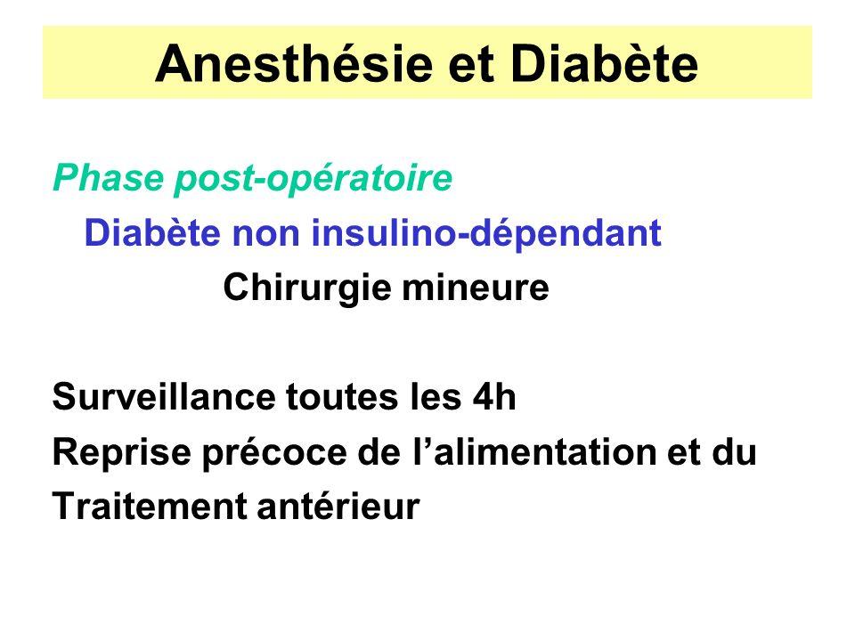 Anesthésie et Diabète Phase post-opératoire Diabète non insulino-dépendant Chirurgie mineure Surveillance toutes les 4h Reprise précoce de lalimentati