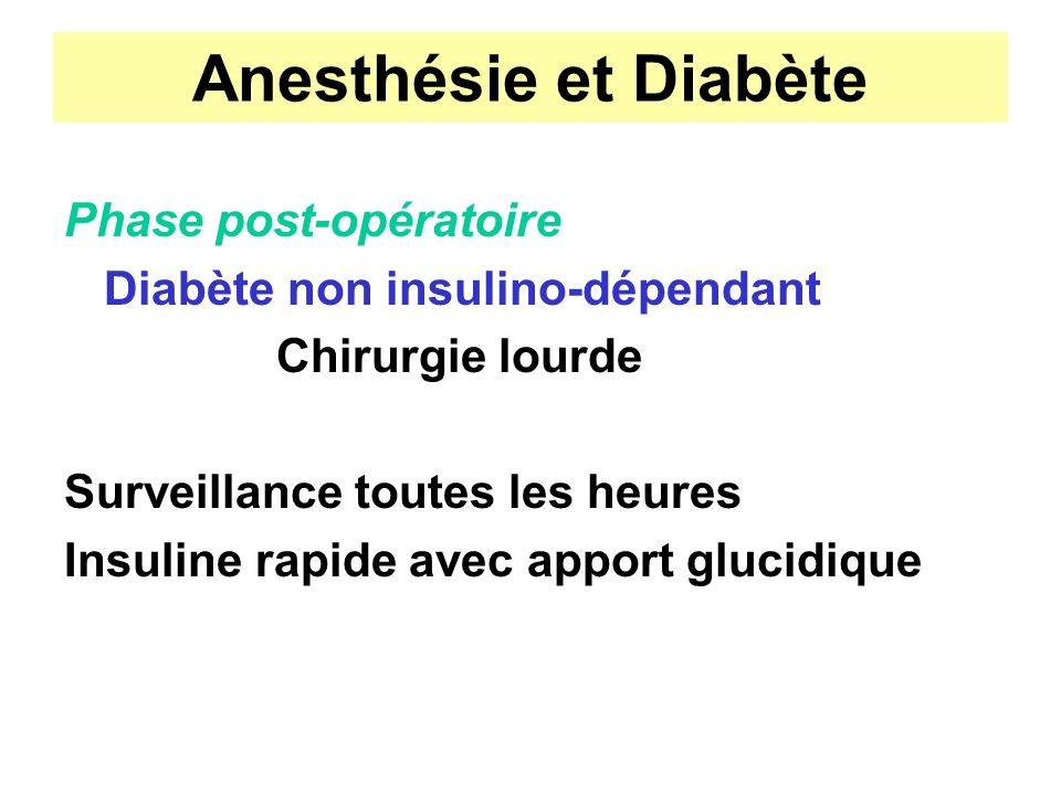 Anesthésie et Diabète Phase post-opératoire Diabète non insulino-dépendant Chirurgie lourde Surveillance toutes les heures Insuline rapide avec apport