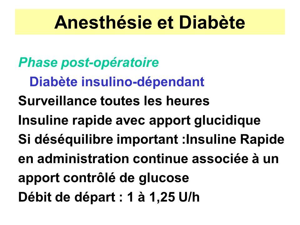 Anesthésie et Diabète Phase post-opératoire Diabète insulino-dépendant Surveillance toutes les heures Insuline rapide avec apport glucidique Si déséqu