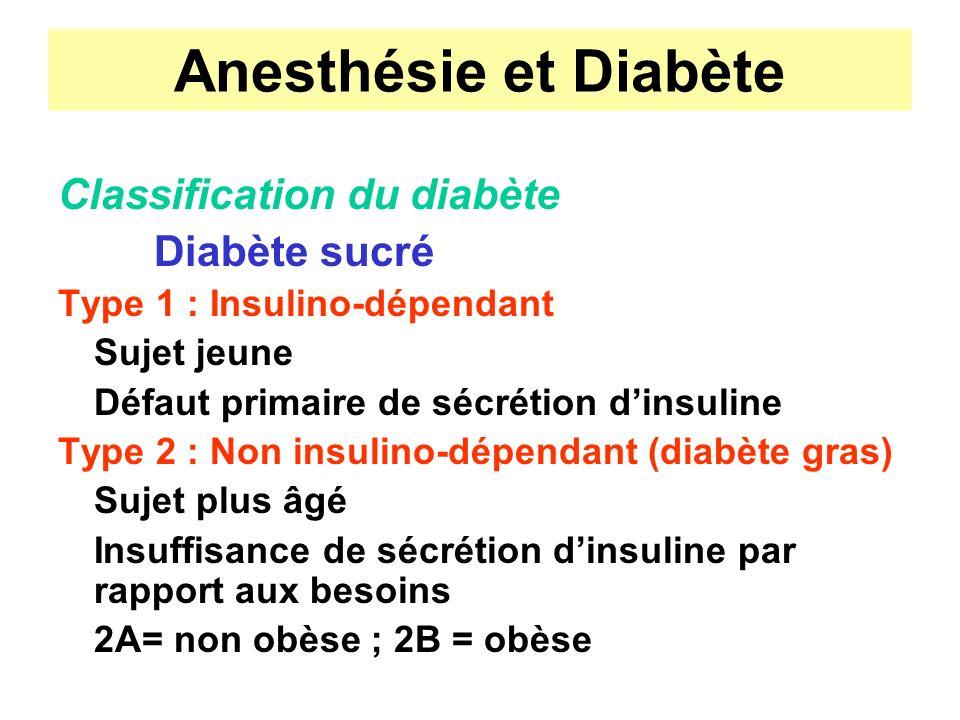 Anesthésie et Diabète Classification du diabète Diabète sucré Type 1 : Insulino-dépendant Sujet jeune Défaut primaire de sécrétion dinsuline Type 2 :