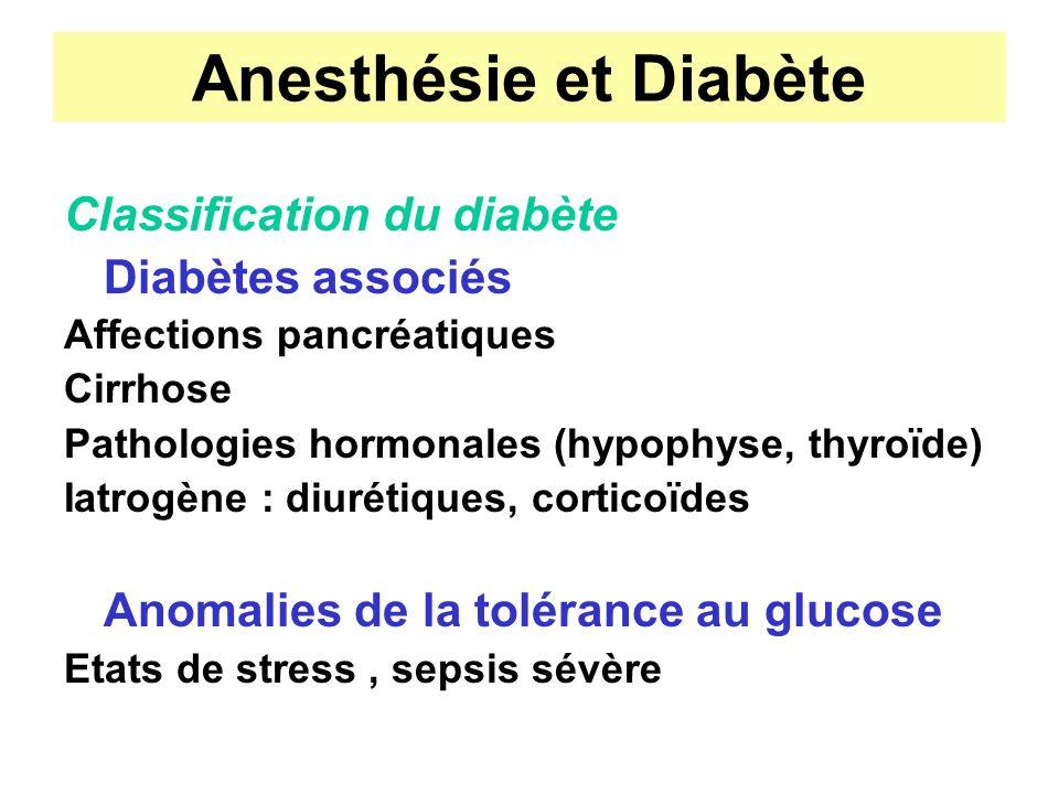 Anesthésie et Diabète Adaptation thérapeutique préopératoire Diabète insulinodépendant Maintenir léquilibre existant avec une glycémie entre 5 et 10 mmol/l Eviter lhypoglycémie Apport glucidique continu / Glucosé ISO dès larrêt alimentaire base :150 g/24h + K (1g/500ml)