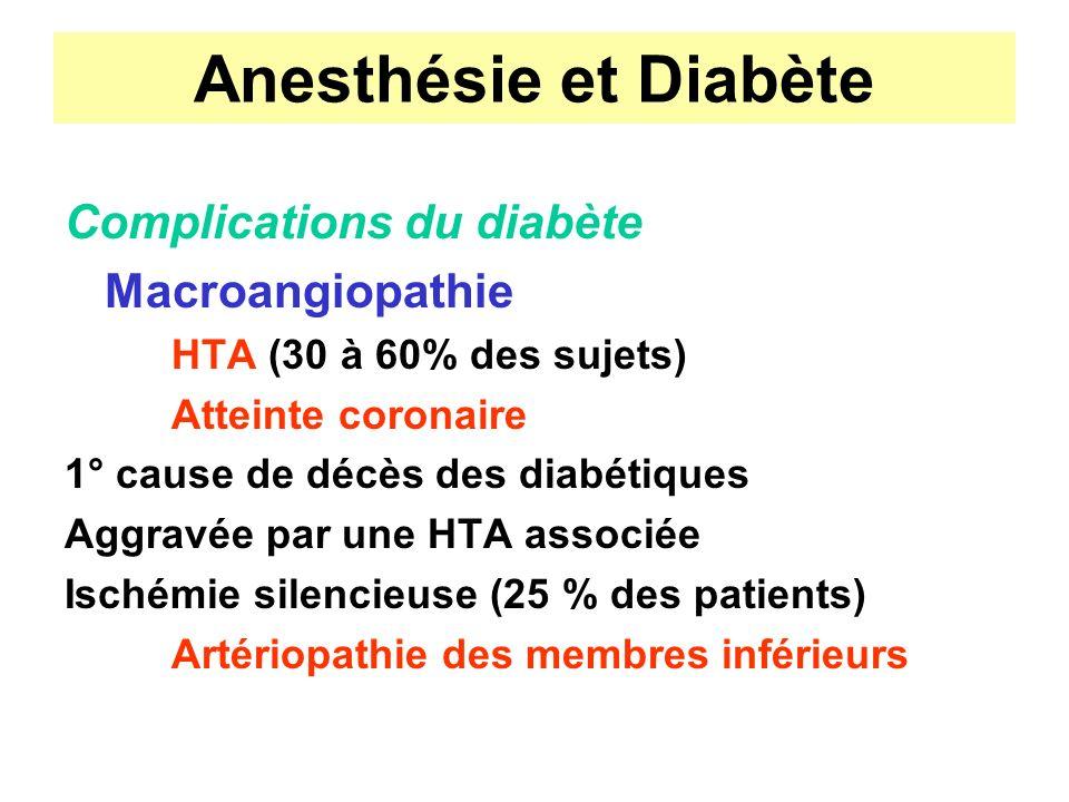 Anesthésie et Diabète Complications du diabète Macroangiopathie HTA (30 à 60% des sujets) Atteinte coronaire 1° cause de décès des diabétiques Aggravé