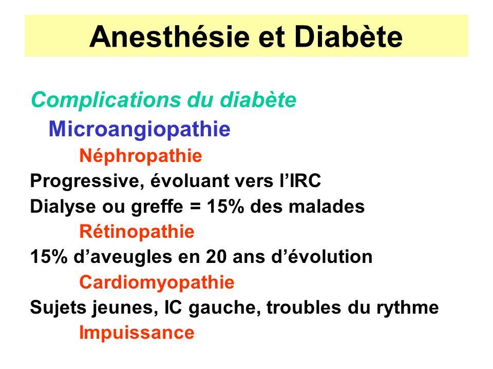 Anesthésie et Diabète Complications du diabète Microangiopathie Néphropathie Progressive, évoluant vers lIRC Dialyse ou greffe = 15% des malades Rétin