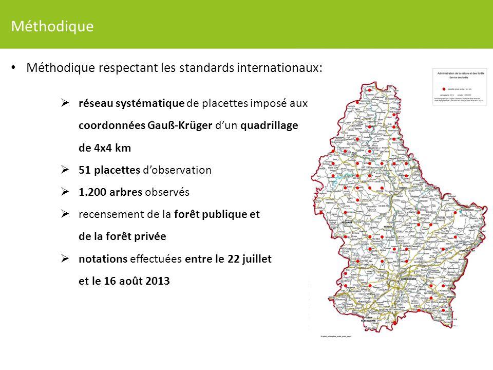 Méthodique Méthodique respectant les standards internationaux: réseau systématique de placettes imposé aux coordonnées Gauß-Krüger dun quadrillage de 4x4 km 51 placettes dobservation 1.200 arbres observés recensement de la forêt publique et de la forêt privée notations effectuées entre le 22 juillet et le 16 août 2013
