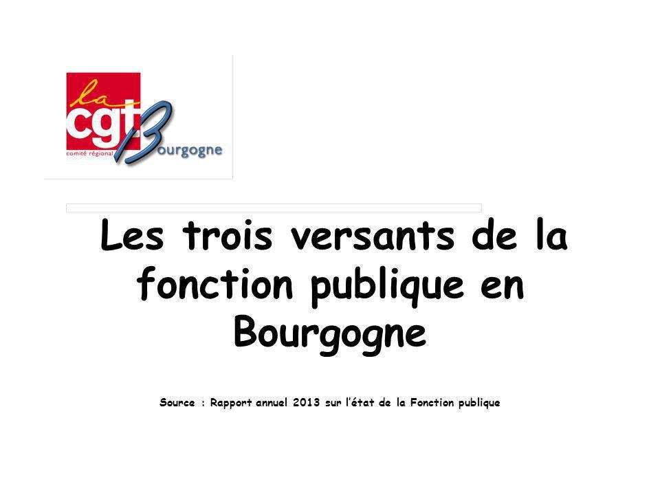 Les trois versants de la fonction publique en Bourgogne Source : Rapport annuel 2013 sur létat de la Fonction publique
