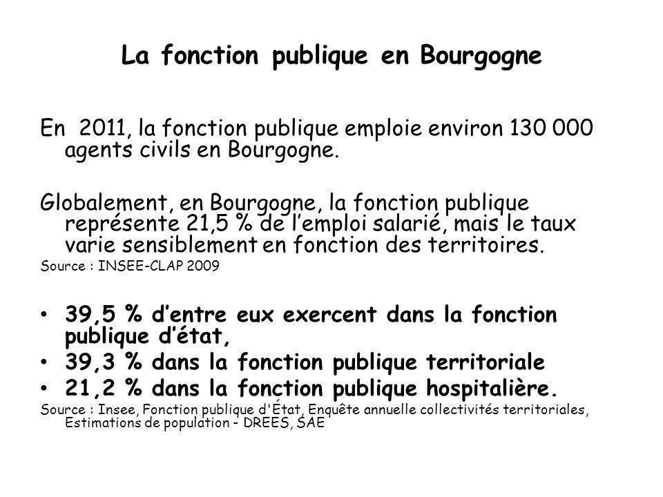 La fonction publique en Bourgogne En 2011, la fonction publique emploie environ 130 000 agents civils en Bourgogne.