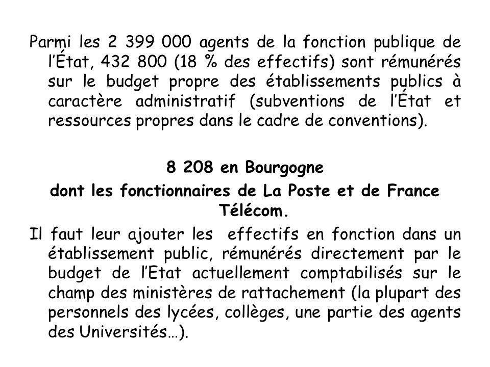 Parmi les 2 399 000 agents de la fonction publique de lÉtat, 432 800 (18 % des effectifs) sont rémunérés sur le budget propre des établissements publics à caractère administratif (subventions de lÉtat et ressources propres dans le cadre de conventions).