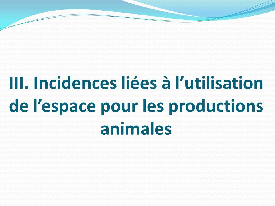 III. Incidences liées à lutilisation de lespace pour les productions animales