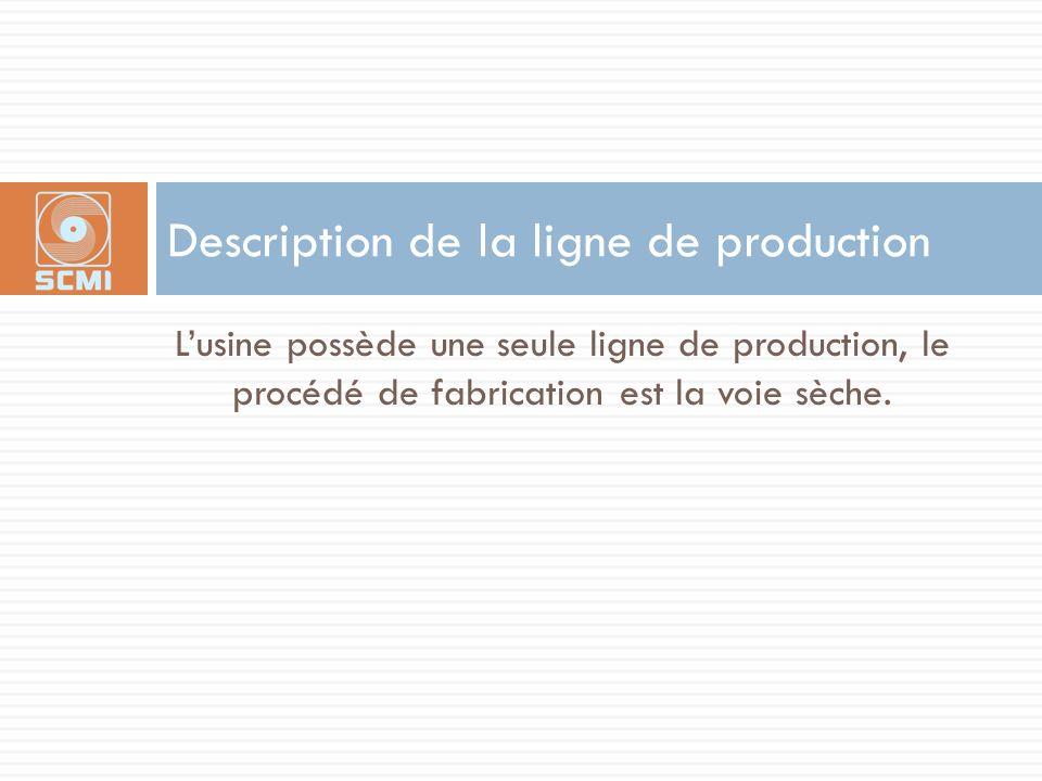 Lusine possède une seule ligne de production, le procédé de fabrication est la voie sèche. Description de la ligne de production