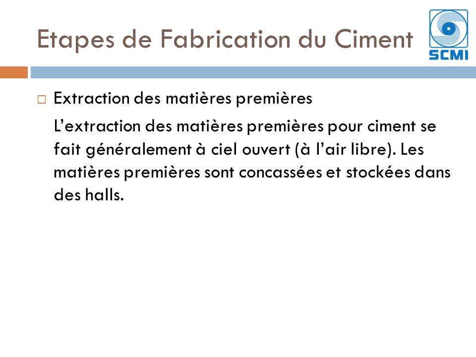 Etapes de Fabrication du Ciment Extraction des matières premières Lextraction des matières premières pour ciment se fait généralement à ciel ouvert (à lair libre).