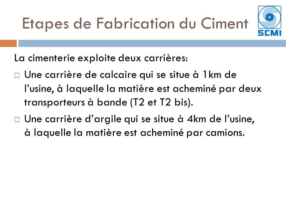 Etapes de Fabrication du Ciment La cimenterie exploite deux carrières: Une carrière de calcaire qui se situe à 1km de lusine, à laquelle la matière est acheminé par deux transporteurs à bande (T2 et T2 bis).