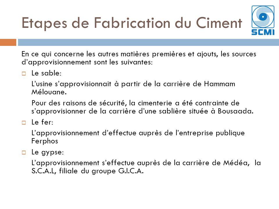 Etapes de Fabrication du Ciment En ce qui concerne les autres matières premières et ajouts, les sources dapprovisionnement sont les suivantes: Le sable: Lusine sapprovisionnait à partir de la carrière de Hammam Mélouane.
