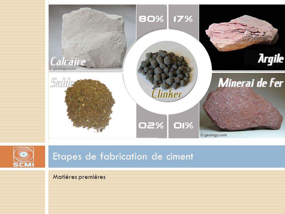Matières premières Etapes de fabrication de ciment