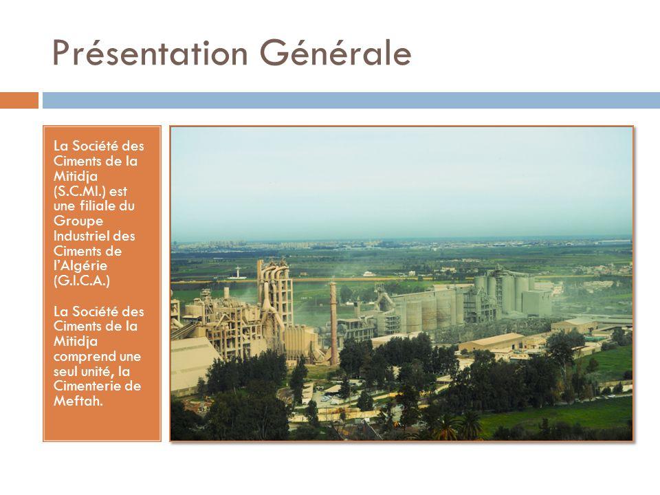 Présentation Générale La Société des Ciments de la Mitidja (S.C.MI.) est une filiale du Groupe Industriel des Ciments de lAlgérie (G.I.C.A.) La Sociét